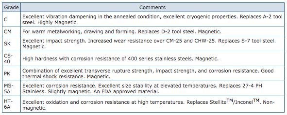 ferro-tic-alloys-details.png
