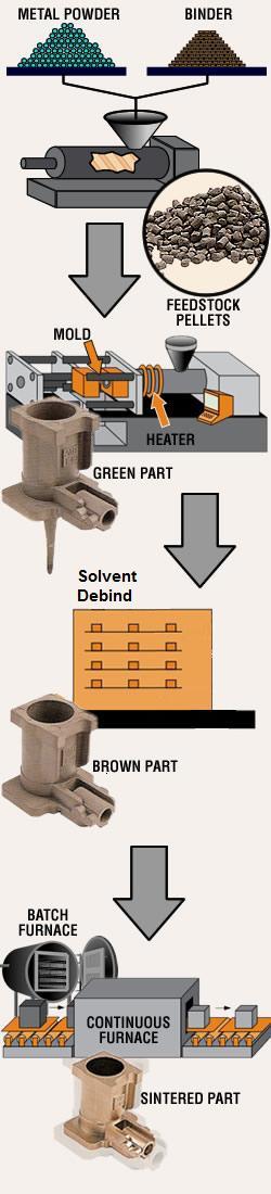 Polyalloys-process-infographic.jpg